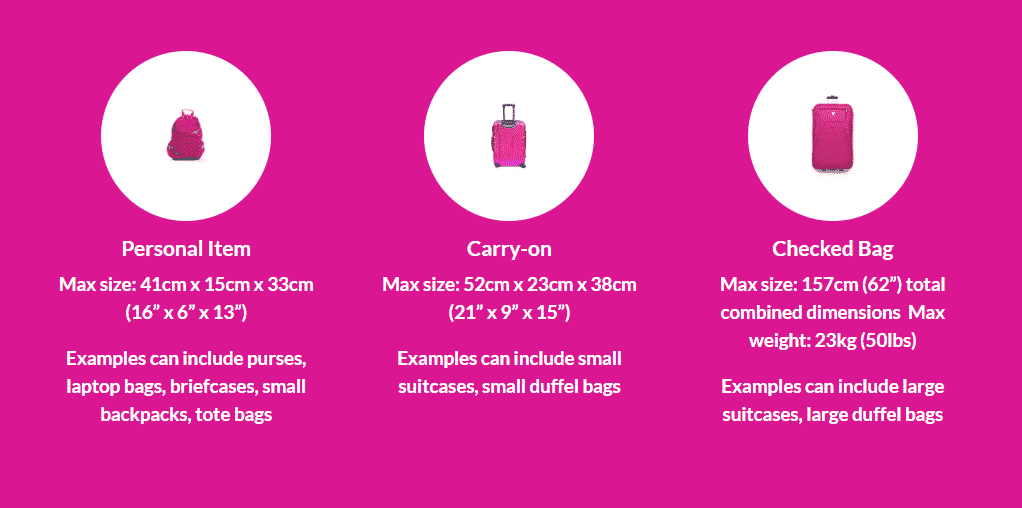 Swoop Airlines Review baggage fees dimensions