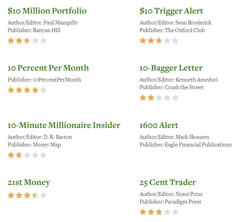 Stock Gumshoe: Newsletters.