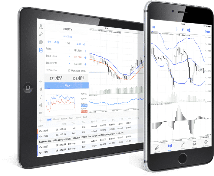 You can trade with MetaTrader 4 on a wide range of financial instruments