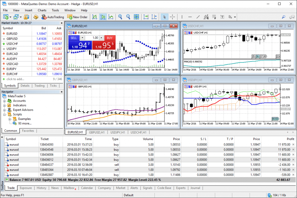 MetaTrader 5  is very useful in trading.